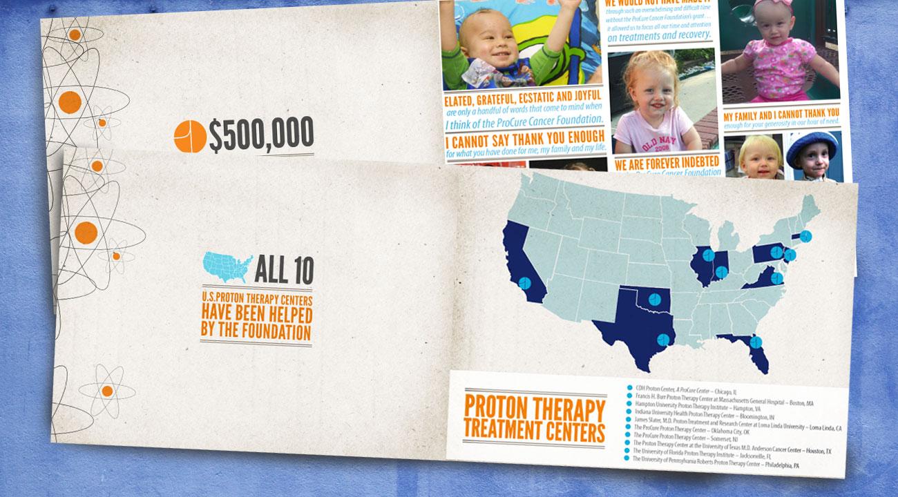 Procure Cancer Foundation Annual Inside
